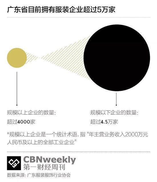 谁在生产拼多多?揭开中国生产制造圈层被折叠的一面
