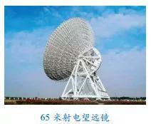 15. 以北京正负电子对撞机为代外的