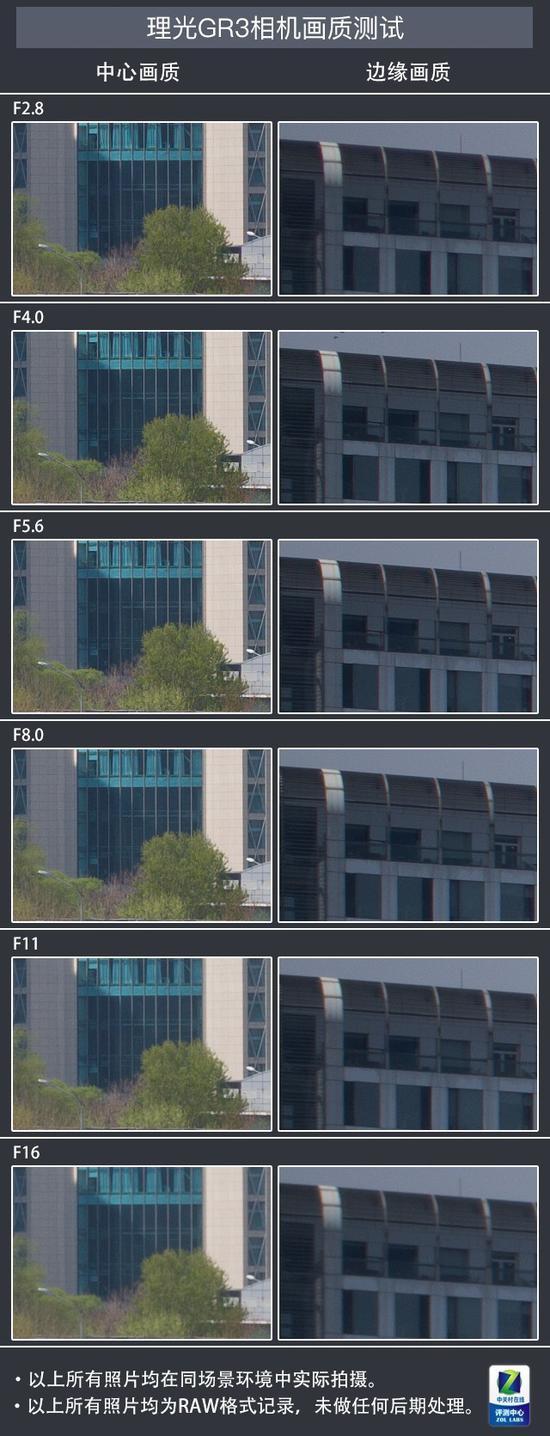 理光GR3成像细节展示