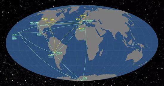 八组射电望远镜(蓝点)的分布(来源:ESO/O.Furtak)