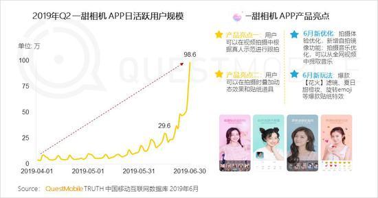 中国移动互联网2019半年大报告-CNMOAD 中文移动营销资讯 21
