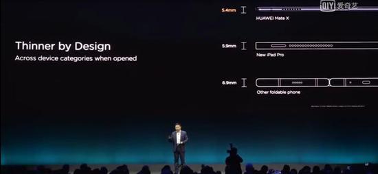 摊开的厚度比iPad要薄