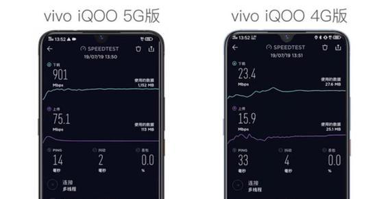 iQOO 5G手机测试 峰值下载速率达到了4G的38.5倍