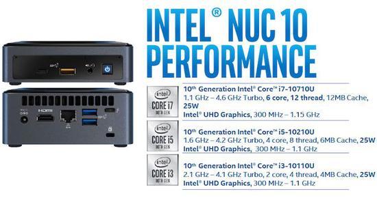 英特尔确定推出搭载NUC 10平台的Frost Canyon超紧凑型台式机