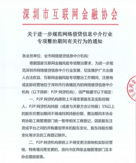 深圳互金协会:P2P网贷机构不得新增违规业务