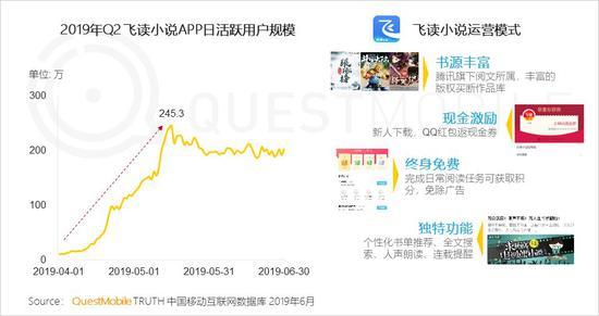 中国移动互联网2019半年大报告-CNMOAD 中文移动营销资讯 20