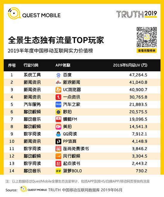 中国移动互联网2019半年大报告-CNMOAD 中文移动营销资讯 107