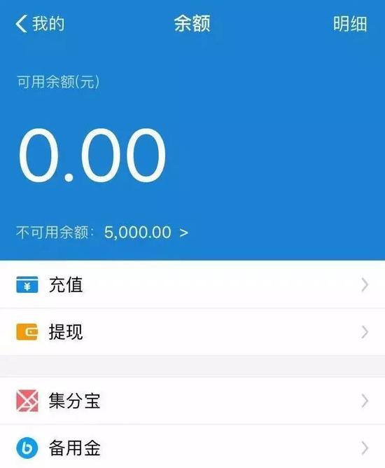 (未解冻的保证金)