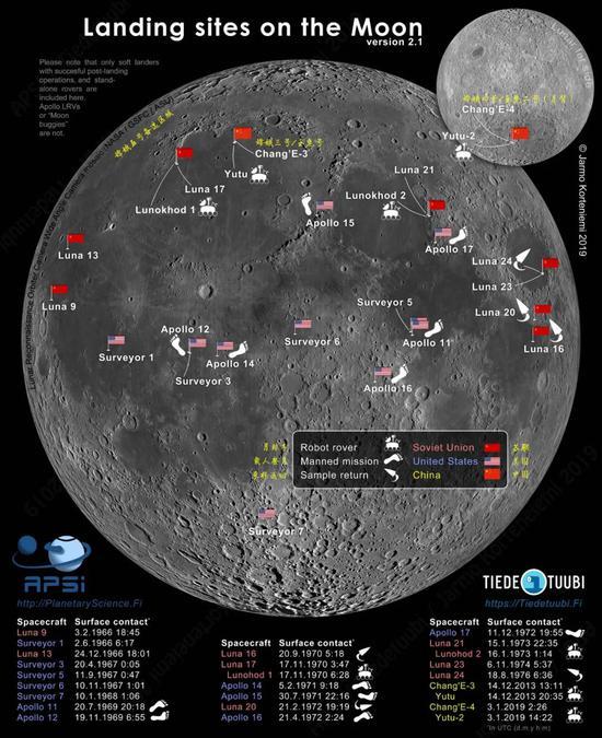 月面探测器分布图图源:Arctic Planetary Science Institute (APSI)