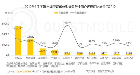 中国移动互联网2019半年大报告-CNMOAD 中文移动营销资讯 29