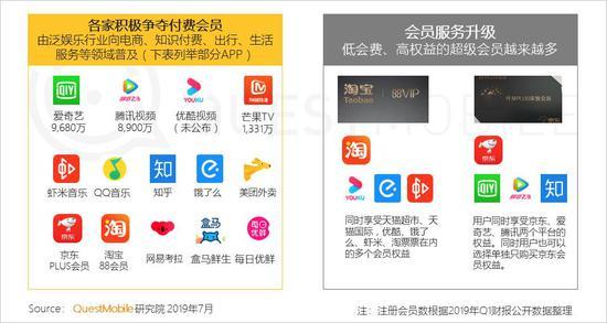 中国移动互联网2019半年大报告-CNMOAD 中文移动营销资讯 43
