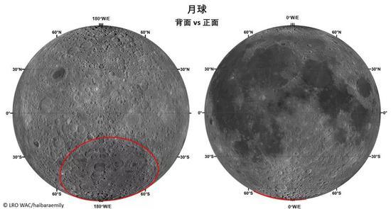 盘踞月球背面南半球的南极艾肯盆地(红圈内)是嫦娥4号的现在标。按照LROCWAC影像绘制。