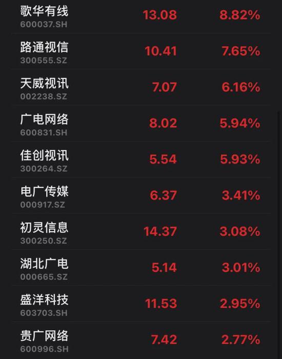 5G格局巨变?中国第4大运营商来了1