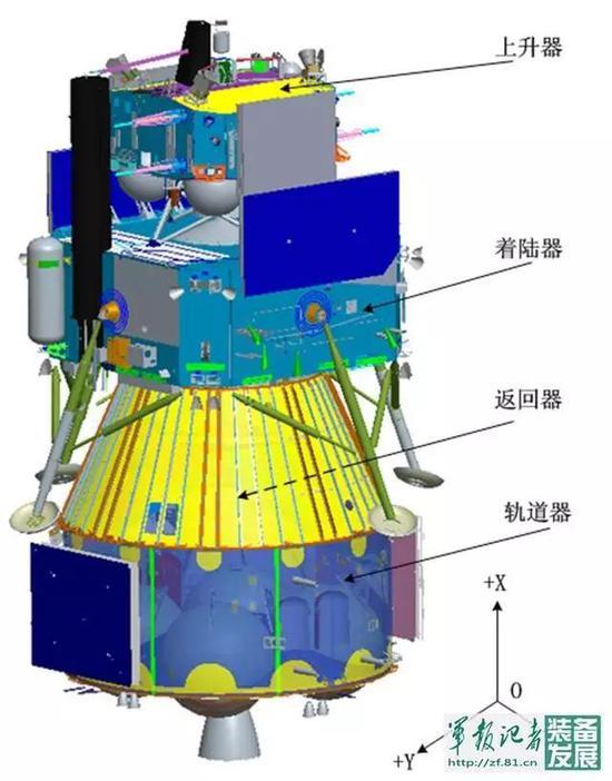 """""""嫦娥五号""""结构(图片来源见水印)"""
