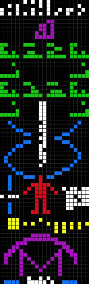 人类通过阿雷西博向宇宙发射的第一条信息。图片来源:Wikipedia/Arne Nordmann