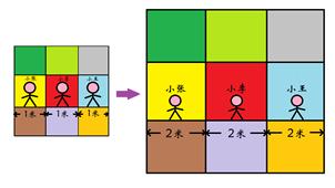 图6 (上)德西特认为星系红移是由于宇宙膨大,就相通气球表面的点;(下)空间膨大暗示图