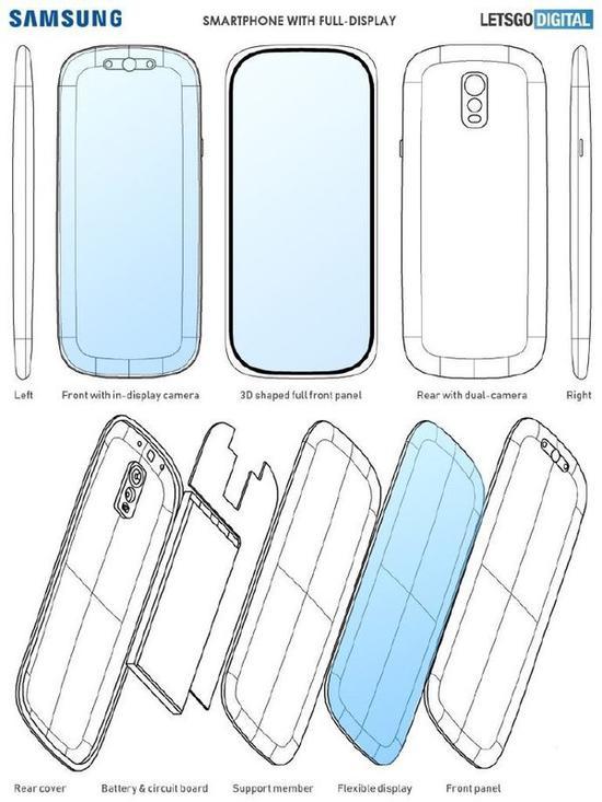 三星手机专利图(图源LetsgoDigital)