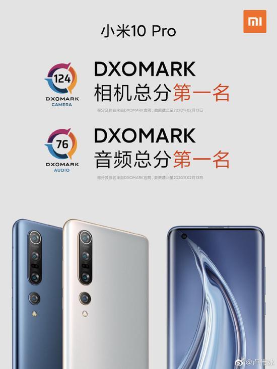 小米10 Pro DXOMARK得分公布 音频/相机总分排行第一