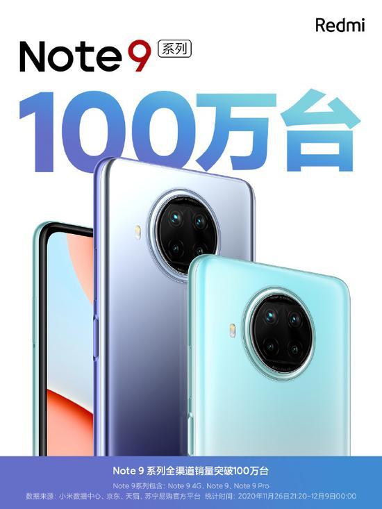 红米手机官方宣布Redmi Note 9 系列上市 13 天,全渠道销量突破 100 万台
