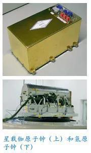 18。 空间科学实验系列卫星