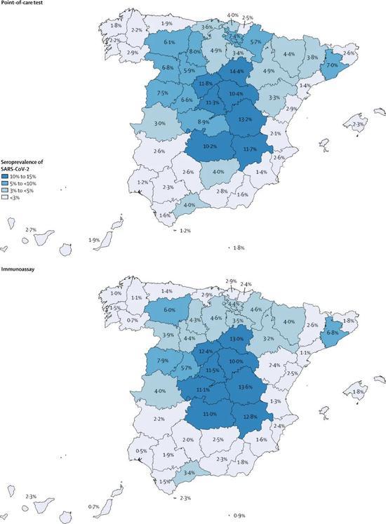 西班牙分别地区即时检测(上)和免疫分析(下)的血清抗体阳性率