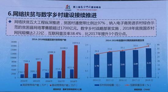 我国网民规模达8.29亿 互联网普及率59.6%