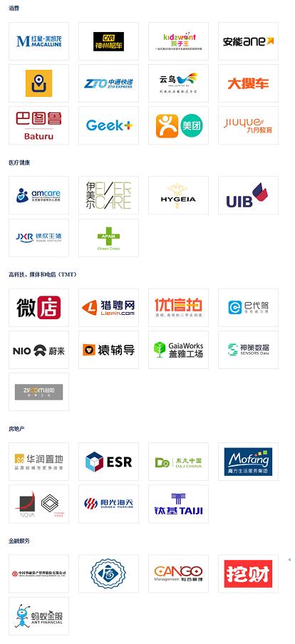华平中国投资项现在一览(来源:官网)