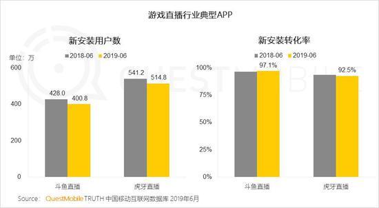 中国移动互联网2019半年大报告-CNMOAD 中文移动营销资讯 73