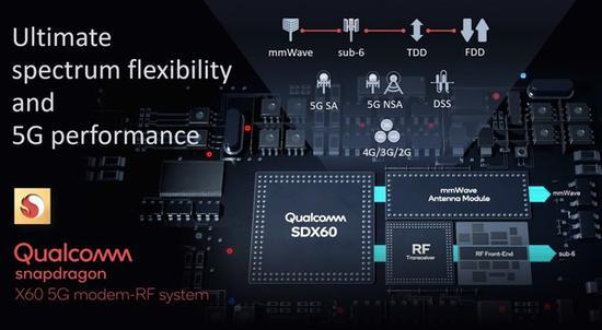 苹果或2023年后与高通分手 将自研5G基带解决方案