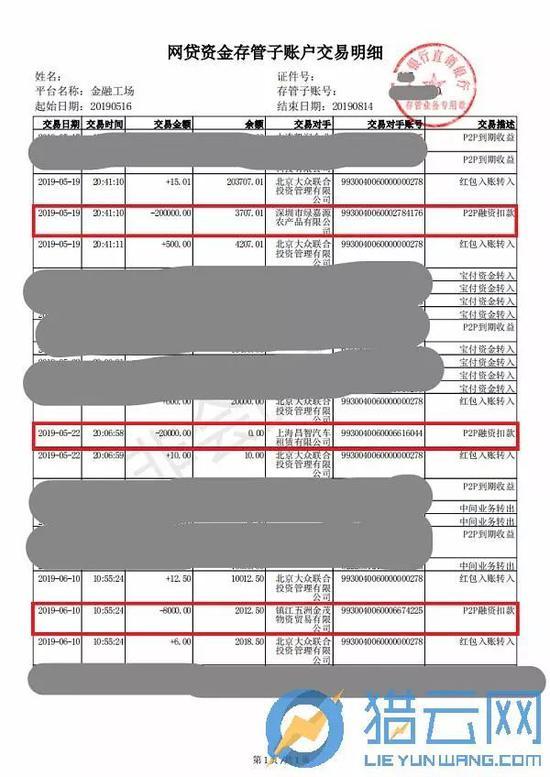 (出借人李先生的网贷资金存管子账户交易明细,图中标红框的也是出借资金流向担保公司)