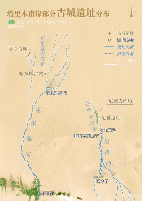 塔里木盆地南缘片面古城遗址分布图|数千年前,尼雅河和克里雅河都曾经流入沙漠更深处,孕育古城。制图@巩向杰&陈随/星球科学评论