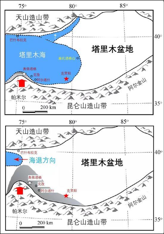 帕米尔高原北进将海水逼退暗示图| 帕米尔高原的仰升和北进与塔里木海退相关。
