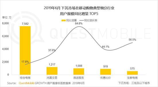 中国移动互联网2019半年大报告-CNMOAD 中文移动营销资讯 33