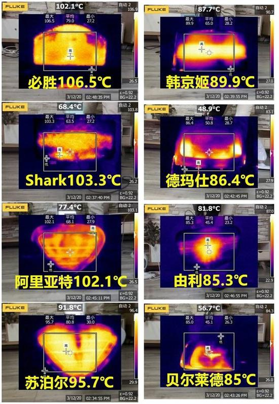 实测差别蒸汽拖把拖板片面的温度
