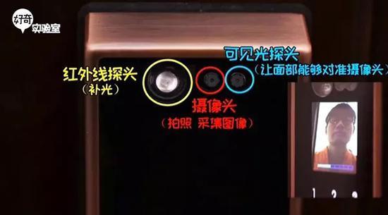 3个探头的人脸识别系统,安全系数很低。