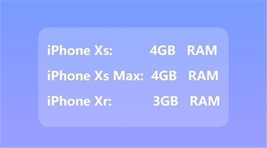 最新旗舰的iPhone Xs (8699) 仅仅才4GB运存容量