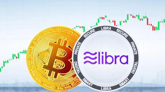 Libra和央行数字货币进展神速 比特币支付还有未来吗?