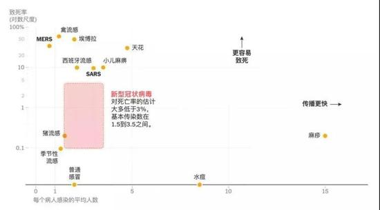 腾讯及内银股受压港股跌幅扩至306点报26586点