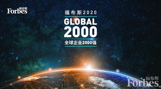 福布斯全球企业200强榜单出炉:中国平安第七位 四大行打入前十
