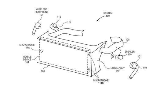 苹果增强现实新专利曝光,预计与2022年要推出的AR头显产品有关