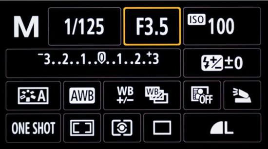 相机中的F是什么意思 光圈又是什么意思呢?