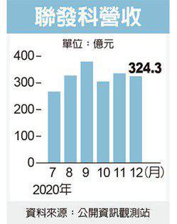 图片来源:台湾《经济日报》