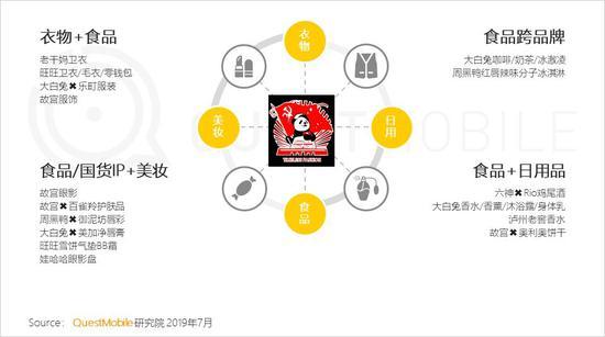 中国移动互联网2019半年大报告-CNMOAD 中文移动营销资讯 55