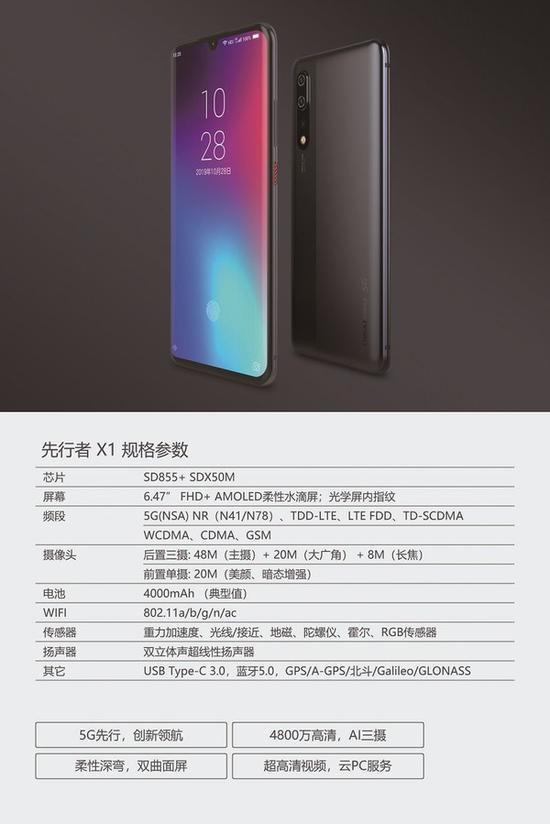中国移动先行者X1(5G)配置参数