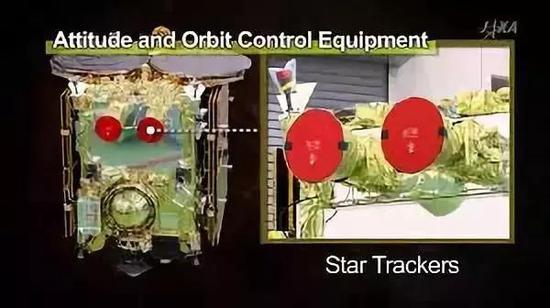 隼鸟2号就位!人类小行星采样返回任务即将展开