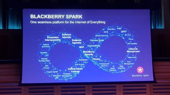 黑莓将推出企业物联网平台BlackBerry Spark 助力交通医疗等产业