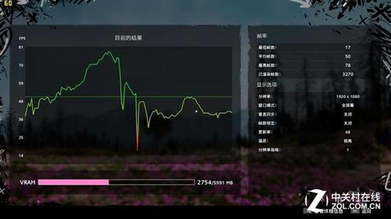 《孤岛惊魂:新曙光》平均流畅度50fps
