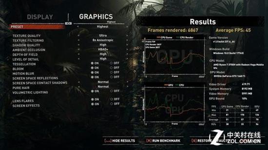 《古墓丽影:暗影》平均45帧 游戏设置1920×1080分辨率、高画质,关闭垂直同步