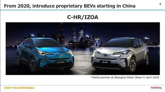 即将在中国推出的丰田C-HR和奕泽纯电版