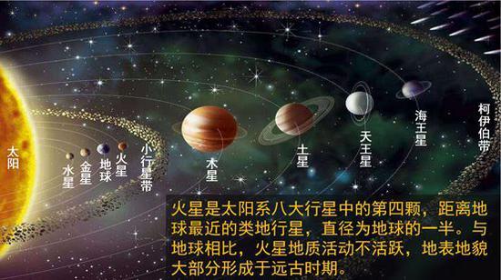 火星是我们整个深空探测领域,除月球以外的第二个重要研究的星球